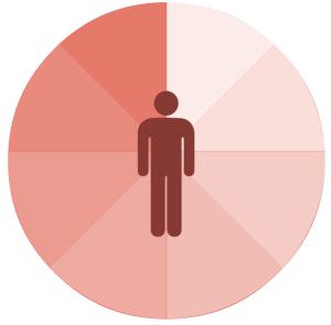 person in wheel